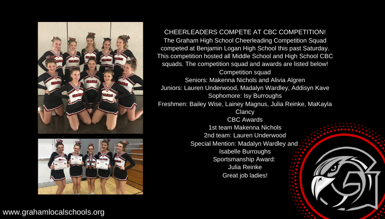Cheerleaders compete at CBC Competition