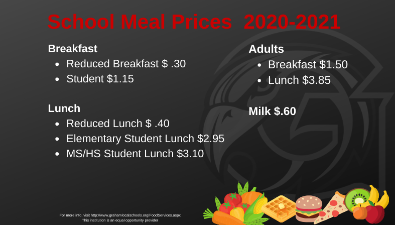 Meal prices 2020-21