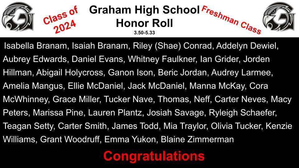 9th Honor Roll
