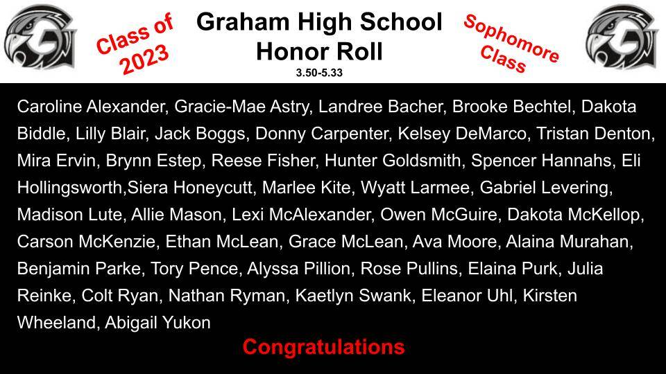 10th Honor Roll