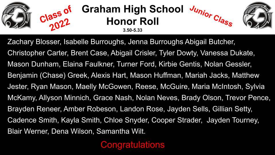 11th Honor Roll