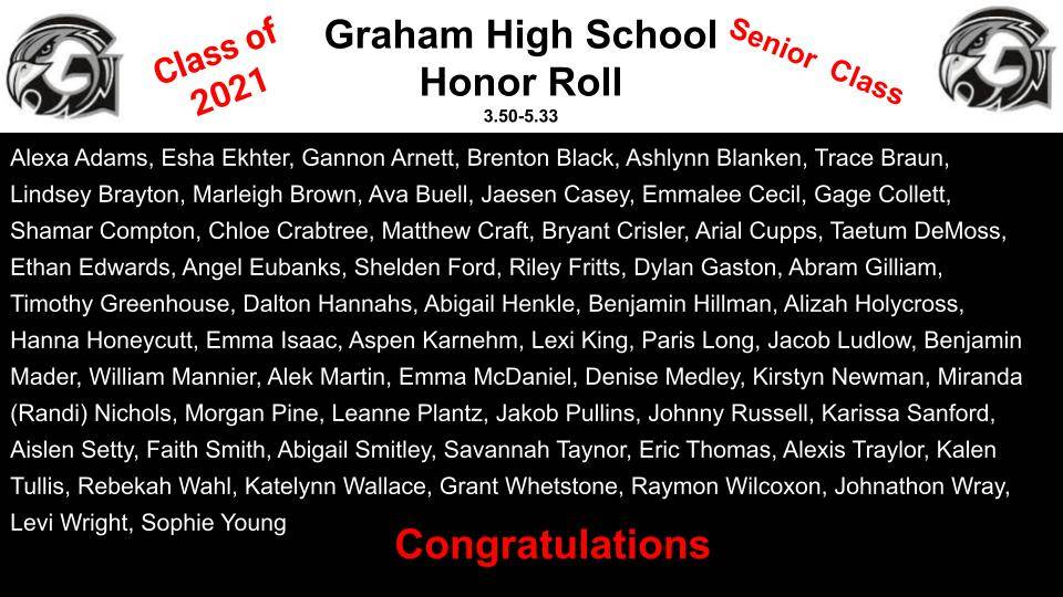 12th Honor Roll
